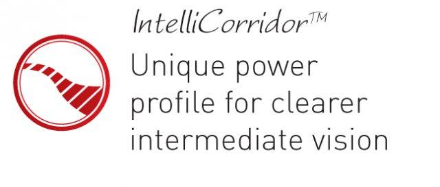 IntelliCorridor